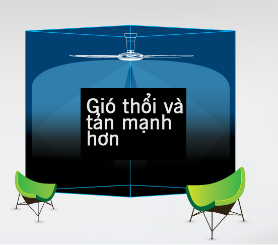 quat-tran-5-canh-det-f-m15h59